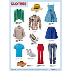 Плакаты (англ). CLOTHES (Одежда)