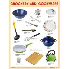 Плакаты (англ). CROCKERY AND COOKWARE (Посуда)